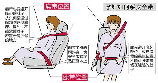 孕妇不要用安全带?一张图告诉你正确做法