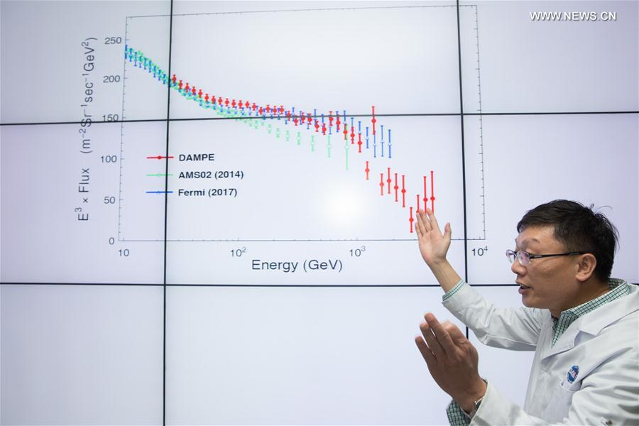 CHINA-SCIENCE-DARK MATTER-SIGNAL-DAMPE-DETECTION (CN)