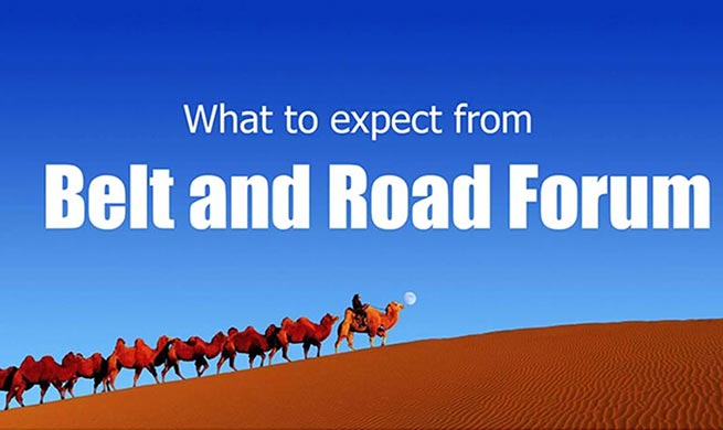 Infographics: What to expect from Belt and Road Forum