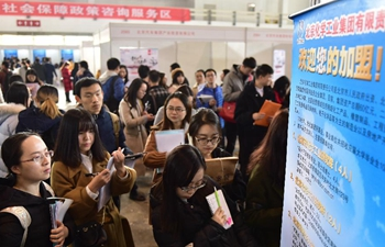 Recruitment fair for postgraduates held in Beijing