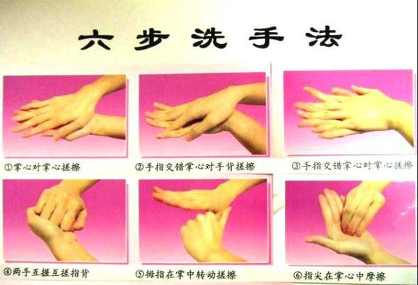 手消毒指征