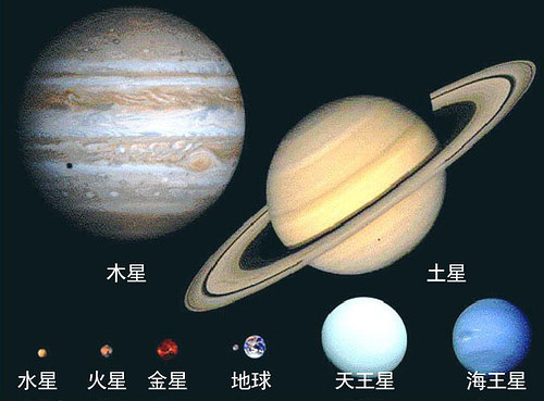 太震撼了!这些星球揭示了咱们有多渺小 - wuwei1101 - 西花社的博客