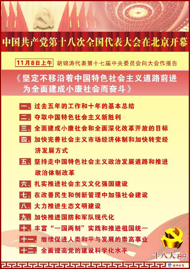 中国十八大报告_图表:十八大报告解读-中国第十八次全国代表大会-新华网