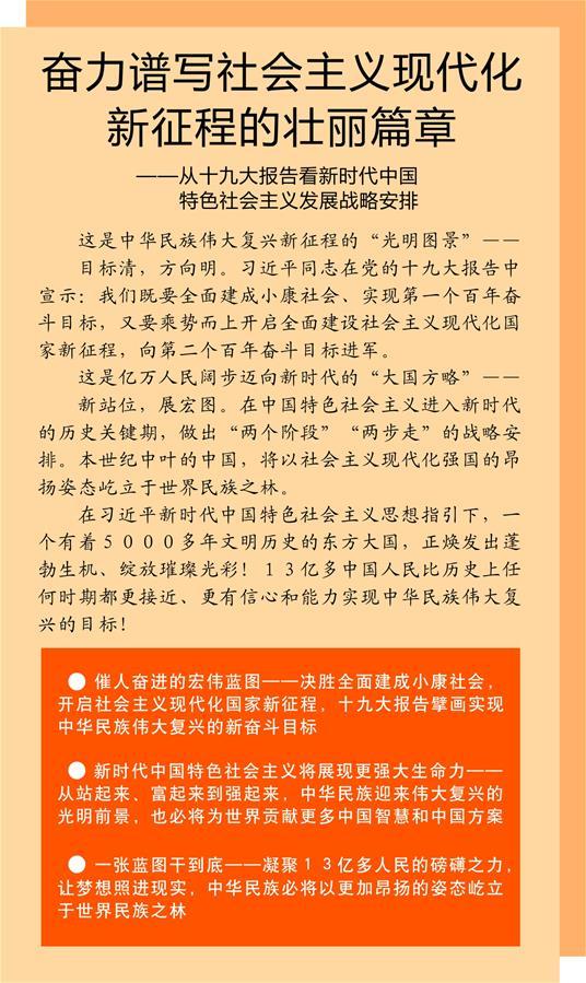 (新华全媒头条·十九大特别报道·图文互动)(1)奋力谱写社会主义现代化新征程的壮丽篇章——从十九大报告看新时代中国特色社会主义发展战略安排