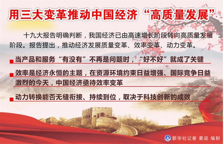 """(图表)[十九大]用三大变革推动中国经济""""高质量发展"""""""