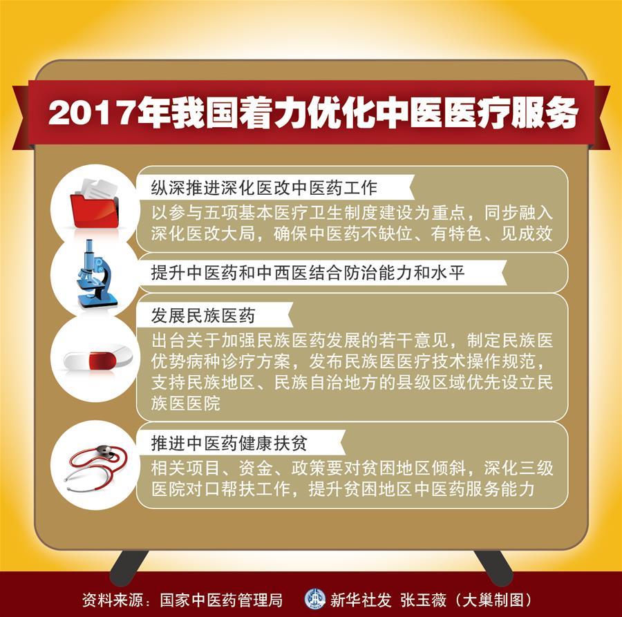 (十九大·读报告 话民生)(4)实施健康中国战略