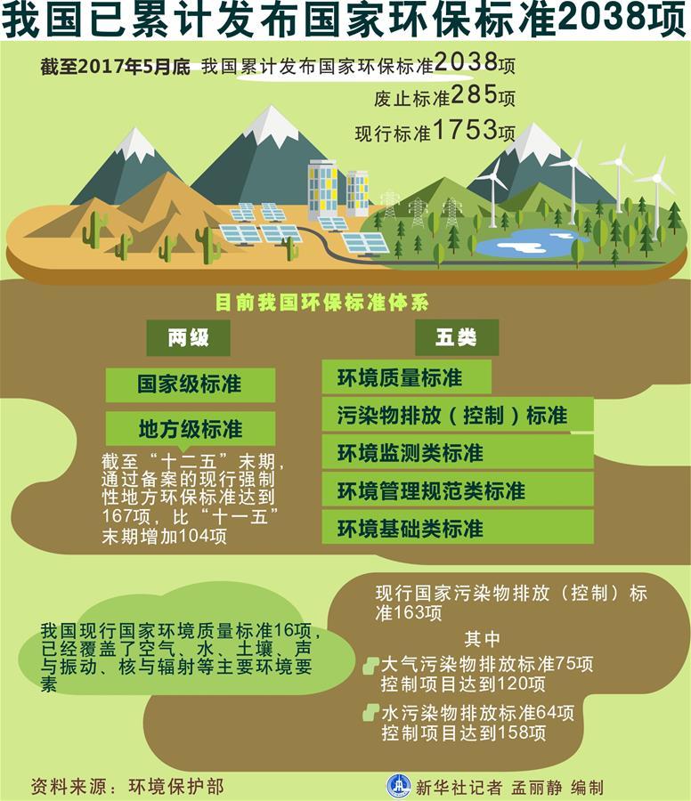 (十九大·读报告 话民生)(5)加快生态文明体制改革,建设美丽中国