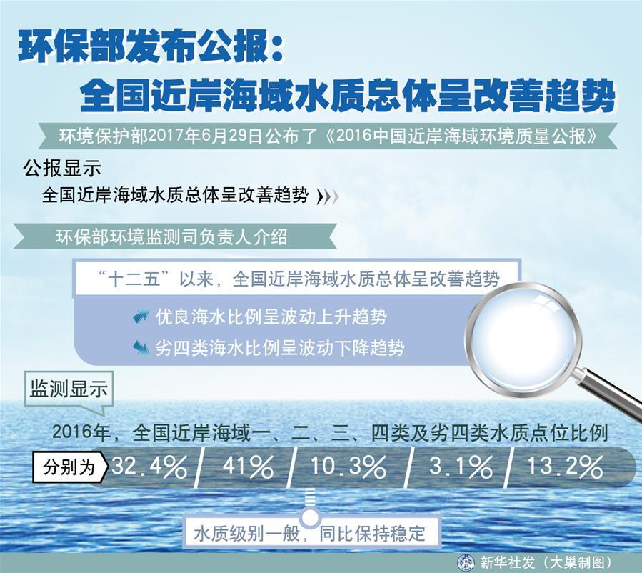 (十九大·读报告 话民生)(4)加快生态文明体制改革,建设美丽中国