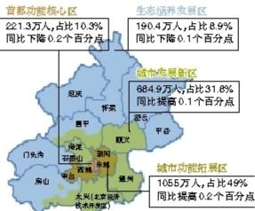 常住人口登记卡_邛崃常住人口