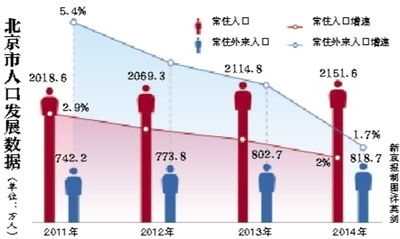 常住人口登记卡_雅安有多少常住人口
