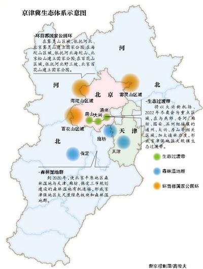 京津冀将建城市群生态体系 首提国家公园概念