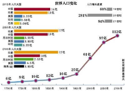 贵州遵义_2012年遵义人口总数