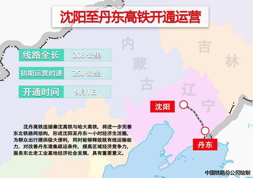 中朝边境城市丹东正式接入高铁网图片