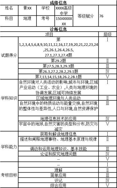 """浙江新高考首推学生成绩""""诊断报告"""""""