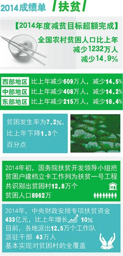 关于人口的手抄报_十八大关于人口政策