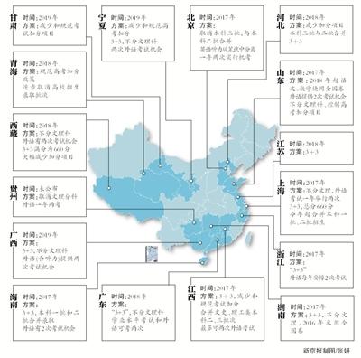 16省份已公布高考改革方案促学生全面发展