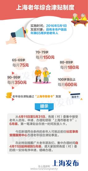 上海老年综合津贴将分为5档最高每人每月600元