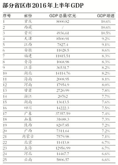 2012淮南gdp_潘集:GDP增速名列淮南市第一