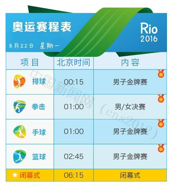 2016年里约奥运会完整赛程表