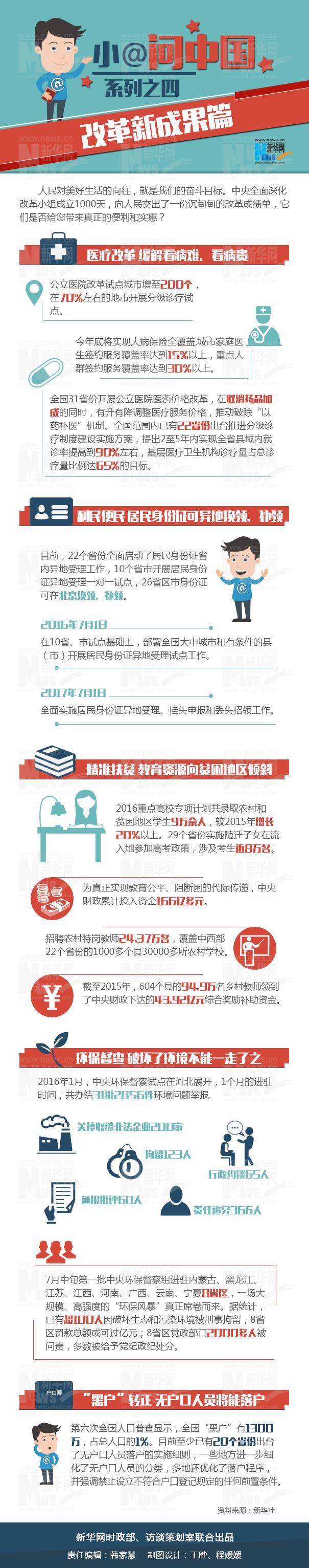 小@问中国之四·改革新成果篇