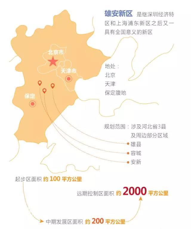 雄县规划图-科普 国家级新区 经济特区 开发区 自贸区有何区别
