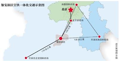 雄安新区规划方案月底完成 建高铁站到京41分钟