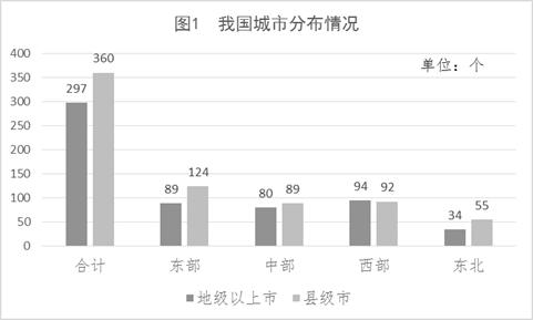 统计局:2016年末我国常住人口城镇化率达57.4%