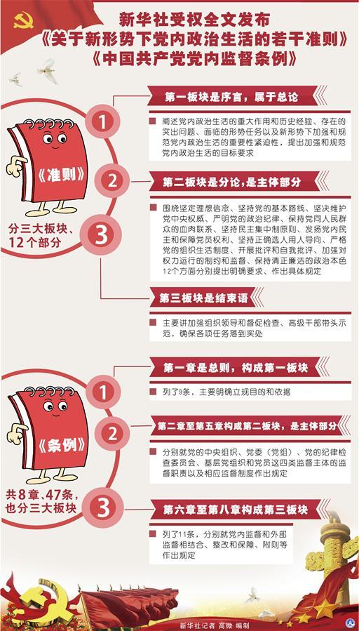(新华全媒头条·砥砺奋进的五年·变革中国·图文互动)(3)砥砺奋进新姿态——党的十八大以来历史性变革系列述评之一