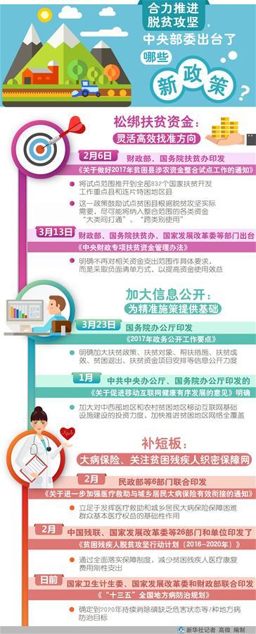(砥砺奋进的五年·变革中国·图文互动)(3)新理念引领发展新方向——中共十八大以来历史性变革系列述评之二