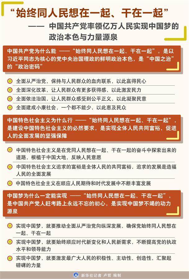 """(新华全媒头条·图文互动)(1)""""始终同人民想在一起、干在一起""""——中国共产党率领亿万人民实现中国梦的政治本色与力量源泉"""