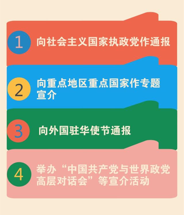 中国共产党如何向世界讲述十九大?