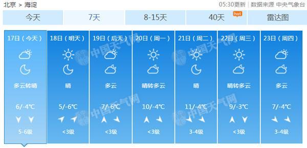 """今日北京阵风可达七八级 气温下降""""冻"""