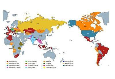 请了解下中国在全世界的合作伙伴 - 卡森 - 卡森的博客