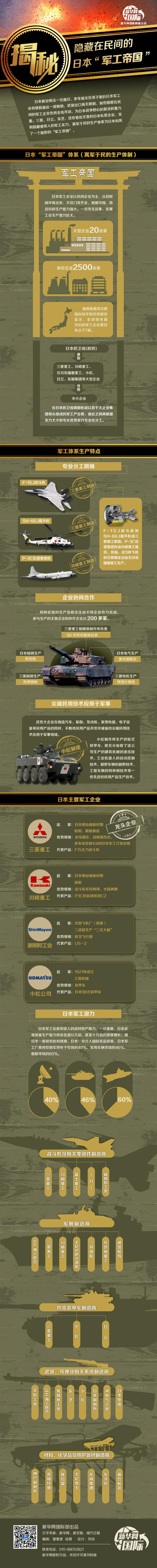 """揭秘:隐藏在民间的日本""""军工帝国"""" - 中国娃 - 中日关系"""