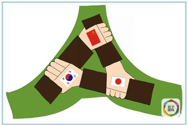 数说中日韩经贸关系