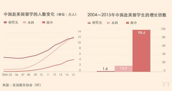 中国人口数量变化图_我国人口数量变化