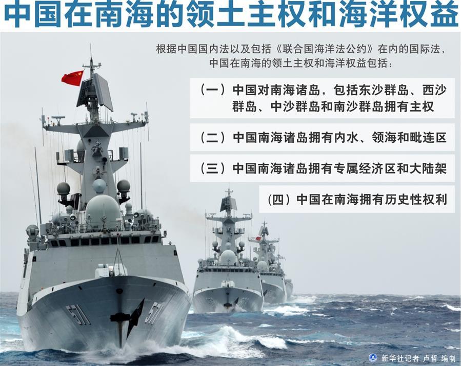 (图表)[外事]中国在南海的领土主权和海洋权益