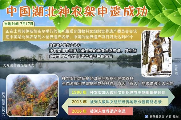中国湖北神农架申遗成功