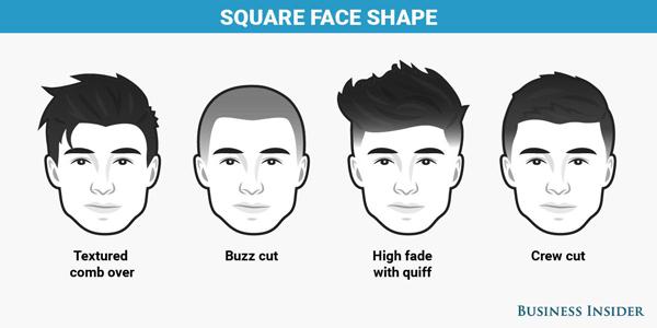 不同脸型男士如何选发型图片