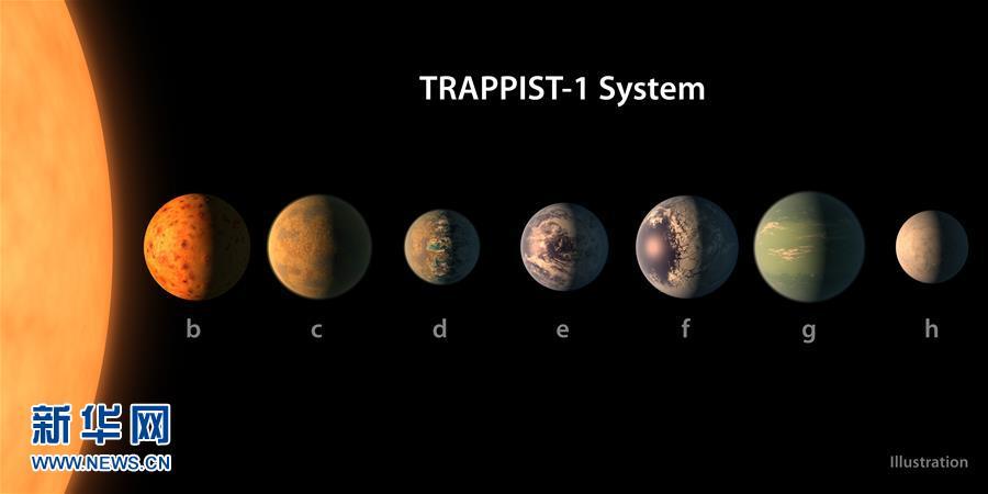 (國際)(1)天文學家在40光年外發現酷似太陽係的行星係