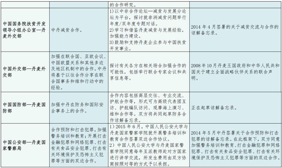 中丹联合工作方案 (2017-2020)-新华网