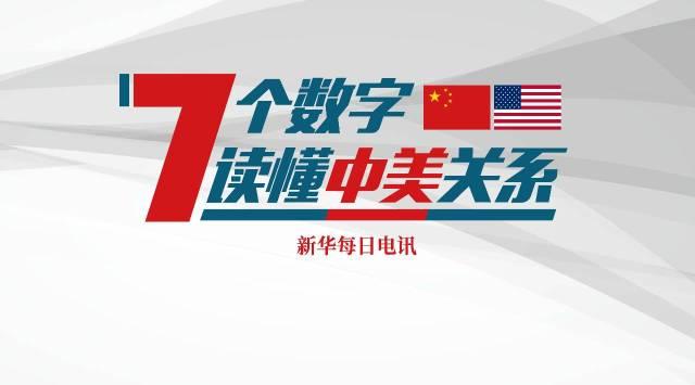 特朗普访华  7个数字,带你一图读懂中美关系