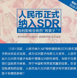 【G20系列图解】人民币正式纳入SDR 对你我的钱袋子有何影响?