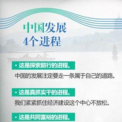 """习近平阐述世界经济的""""中国答案"""""""