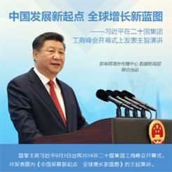 中国发展新起点 全球增长新蓝图——图解习近平B20峰会主旨演讲