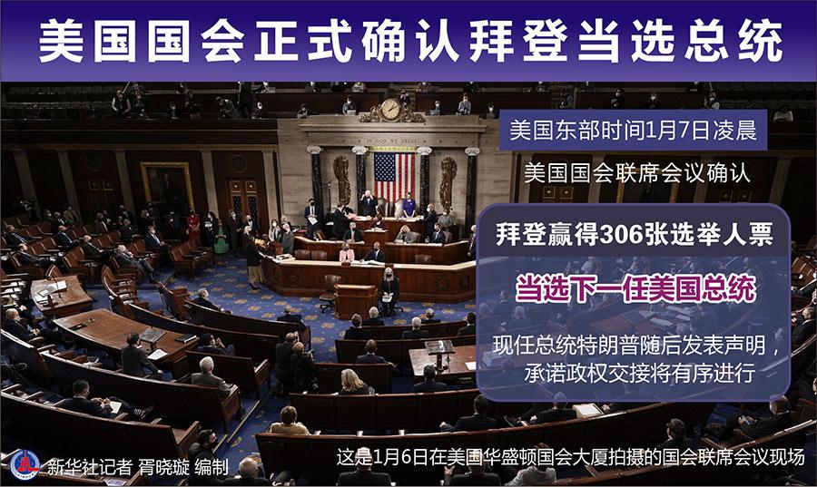 美国国会正式确认拜登当选总统