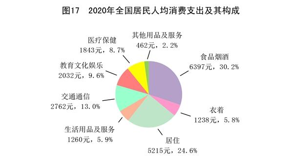 2020国民经济总量_2020年国民经济发展