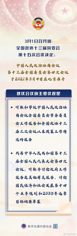 全国政协会议议程