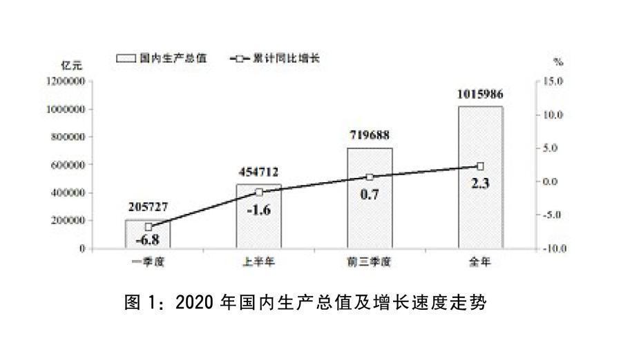 成县2021国民经济总量_成县公安局2021妇女节