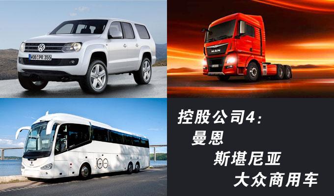 控股公司4:大眾商用車、曼恩、斯堪尼亞品牌